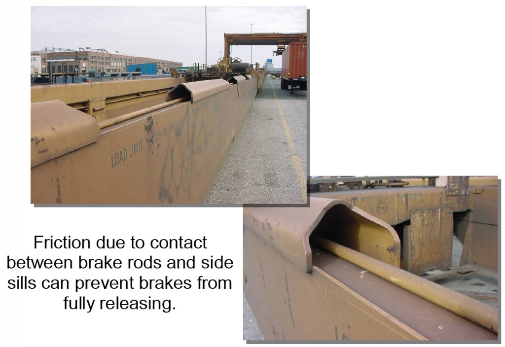 Friction due to contact between brake rods and sie sills can prevent brakes from fully releasing