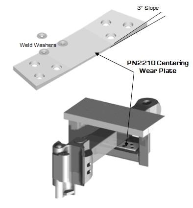 Coupler Centering Wear Plate